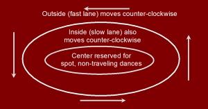 Metro Dance Pattern 001